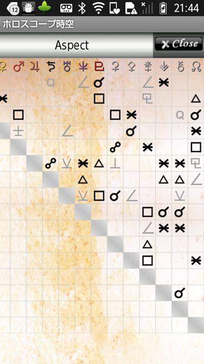 horoscope JIKU for Android