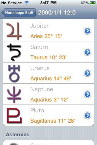 staff2 horoscope horoscopes zodiac astrology fred dairy