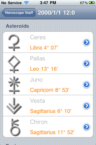 staff asteroid horoscope horoscopes zodiac astrology fred dairy