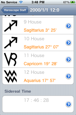 staff house2 horoscope horoscopes zodiac astrology fred dairy