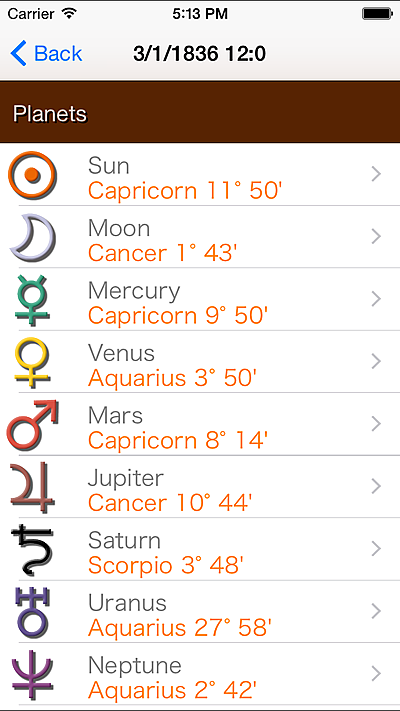Astrology, Astrologer, horoscope, iPhone, zodiac, birth, chart, natal, app